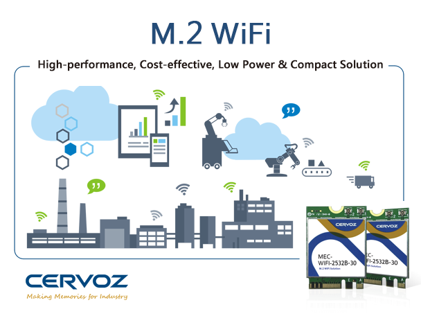 Cervoz provide the M.2 WiFi Solution