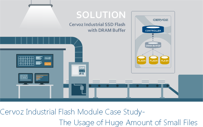 Cervoz Industrial Flash Module Case Study – The Usage of Huge Amount of Small Files