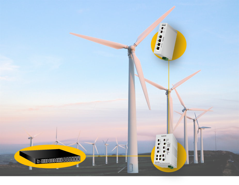 Korenix Ethernet Switch Solution for Wind Power Plant Monitoring