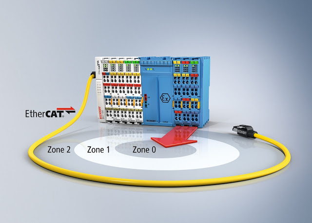 Beckhoff Automation's New and Intrinsically Safe ELX Series EtherCAT Terminals