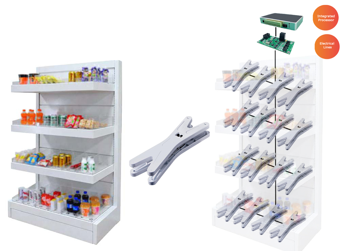 Zemic Object Identification Systems for retail industry: ZWPS-408-UK cross