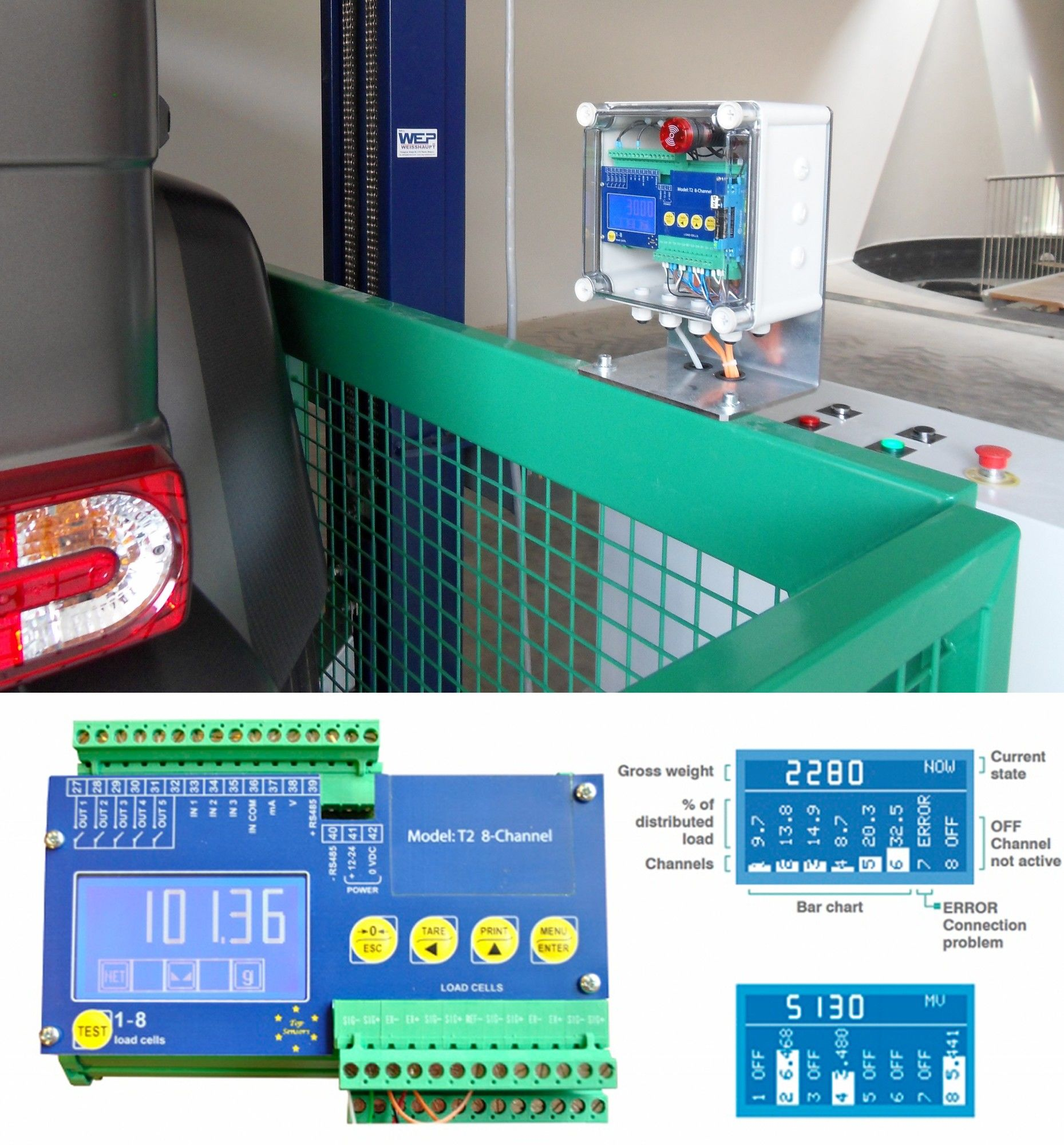 Zemic Top-Sensors T2-8 Multi Channel Weight Transmitter with Individual Setpoints